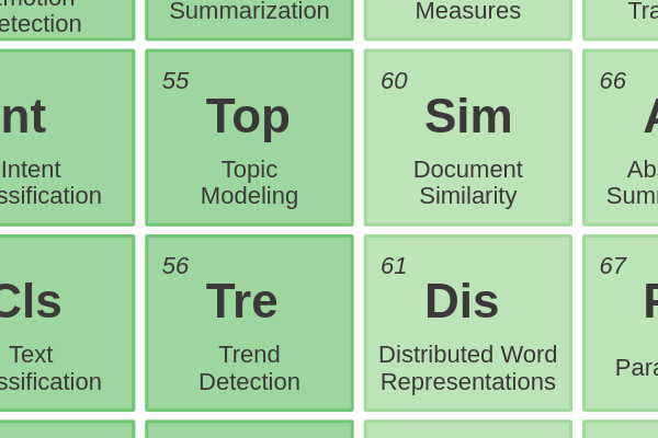 55 - Topic Modeling