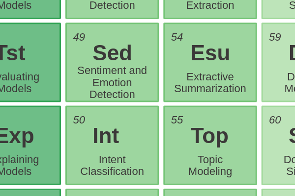49 - Sentiment and Emotion Detection